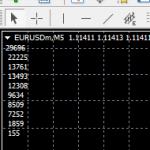 Сортировка массива в MQL